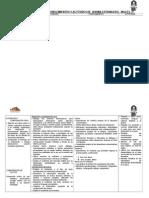 Cartel de Capacidades Ingles_2_ Grado