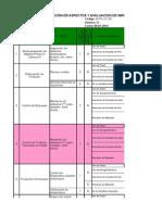 DI-PL-CC-CR-05 Ver 00 (Iden. y Evaluación de Impactos Ambientales)