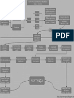 Fluxograma Penal - Processo Ordinário
