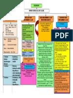 contohpetamindasirahrasulullah-110302203419-phpapp02.docx