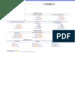 verbo vir.pdf
