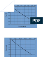Hagedorn Brown Correlation