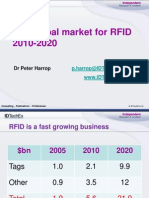 Rfid Markets Toulouse Idtechex v2 Good One (1)