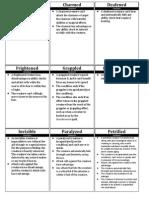 Tabela de Acerto Crítico D&D