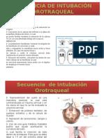 Secuencia de Intubación Orotraqueal