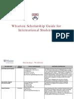 Wharton Scholarship Guide
