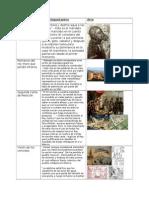 citas y arte de las 38 obras