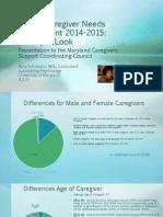 Maryland Caregiver Survey Results