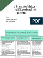 Principios básicos para el radiólogo dental y el paciente