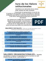 Estructura de Los Valores Institucionales