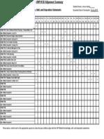 uwp - ksd alignment chart