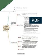 6  Sistema Tributário Nacional   Competências -II
