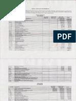 Proyecto de Acuerdo No 023 (28 de Noviembre de 2014 ) Anexo 2