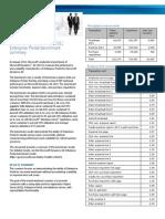 Microsoft Dynamics AX 2012 Enterprise Portal Benchmark Summary
