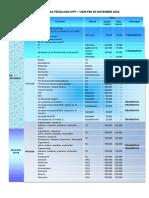 Daftar Harga Pengujian Revisi November 2014