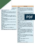 Adverbios Griegos y Latinos