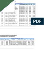 Price List 2015 Start February