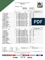 Match Report Qtr Finals U20 2014nigeria Newziland _start_neutral