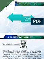 Método SIMPLEX Último