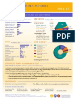Minneapolis Public Schools- Fact Sheet