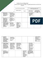 portfolio decision making chart (2)