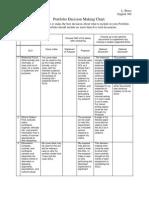 pca portfolio decision making chart s15