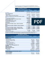 Financial Statement Solution