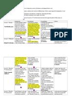 persuasive unit planner to upload