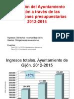 La gestión del Gijón a través de las liquidaciones