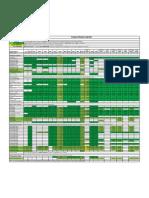 Big Ip Product Matrix v35
