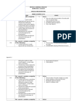 Appendix 1- Mark Scheme for Speech Presentation
