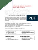 Comparacion Entre Bases de Datos Propietarias y Bases de Datos Libres