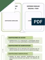 DISLEXIA+TDAH-ESCUELA-FAMILIA-ALUMNOS