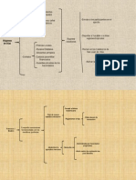 El Régimen de Porfirio Díaz y los Objetivos de Madero para el Desarrollo de México