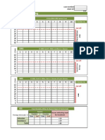 Outcome Measures Charts Master