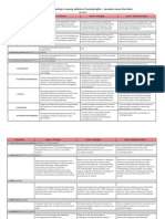 lesson plan rubric