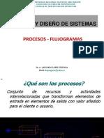 5. CLASE PROCESOS-FLUJOGRAMAS.pdf