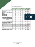 RISCOS Tabela de Classificação MOSLER