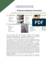 Argentina sin alternativa de izquierda Una fuerza poderosa, anulada por la dispersión y la confusión