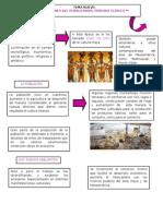 Origenes del pueblo maya