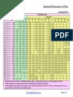 Pipe Dimensions Chart Rev Jan 2012