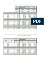 Analisis de Mercado- PALTA