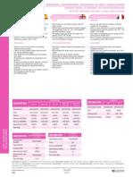Batidoras-exprimidoras-picadoras-de-hielo-y-chocolateras-de-Difri.pdf