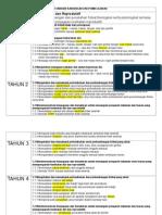 Standard Kandungan Dan Pembelajaran p.kesihatan Tahun 1-6 (1)