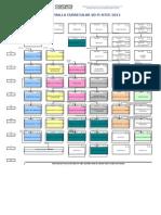 Plan de Estudios Ingenieria Industrial UCR 2011