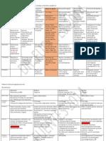 supertablas de pediatria.pdf