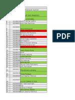 Data Plotting (1)