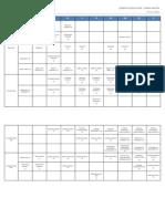 malla-educacion-secundaria-lengua-inglesa.pdf