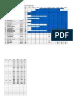 2015 NRAI Ranking