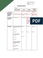 Biochem Review Answers
